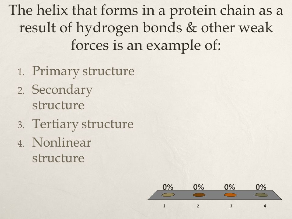 The helix that forms in a protein chain as a result of hydrogen bonds & other weak forces is an example of: