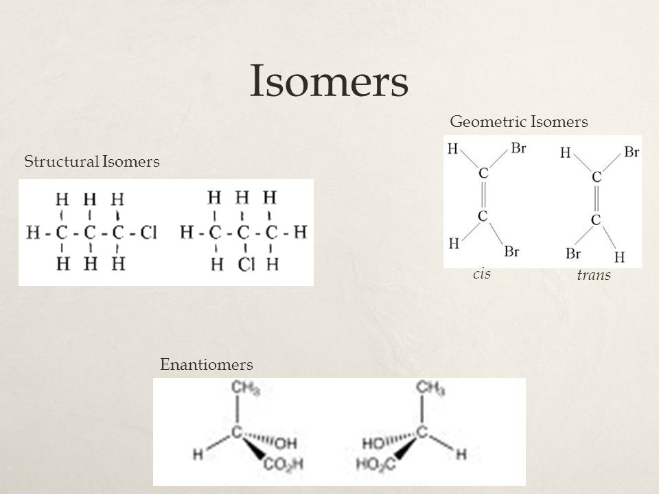 Isomers Geometric Isomers Structural Isomers cis trans Enantiomers