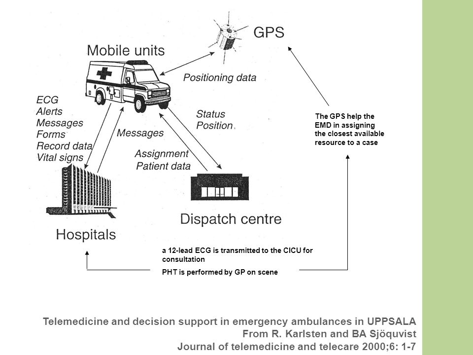 Telemedicine and decision support in emergency ambulances in UPPSALA