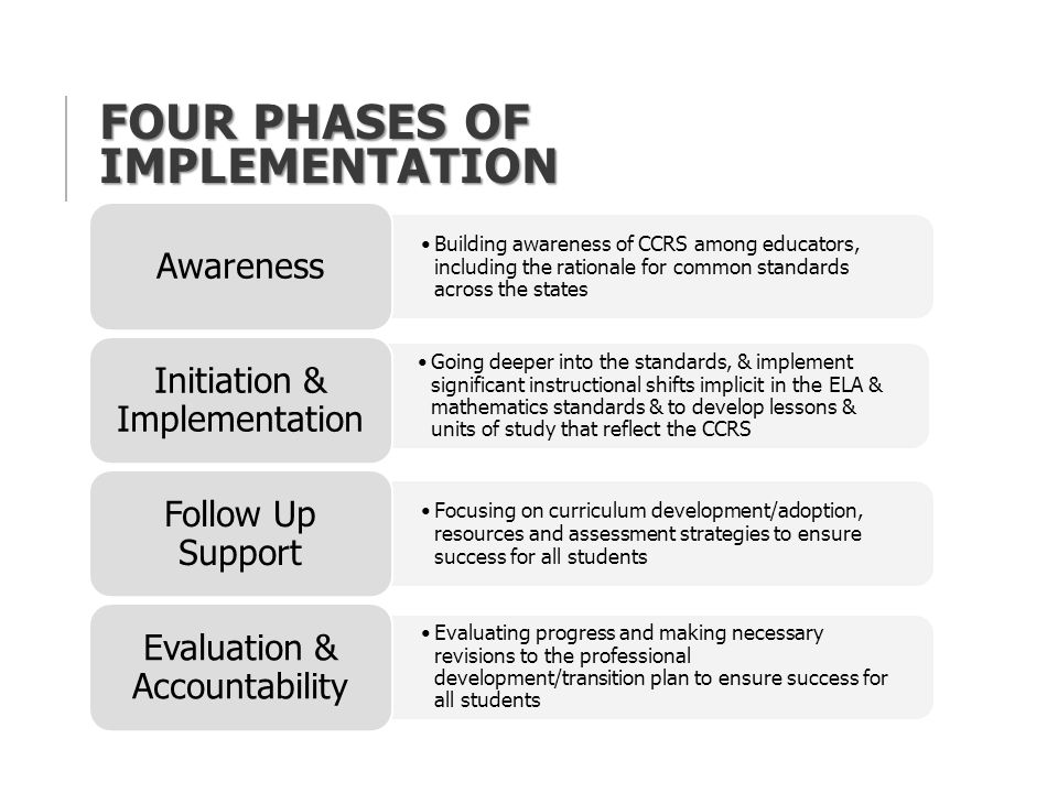 Four phases of implementation