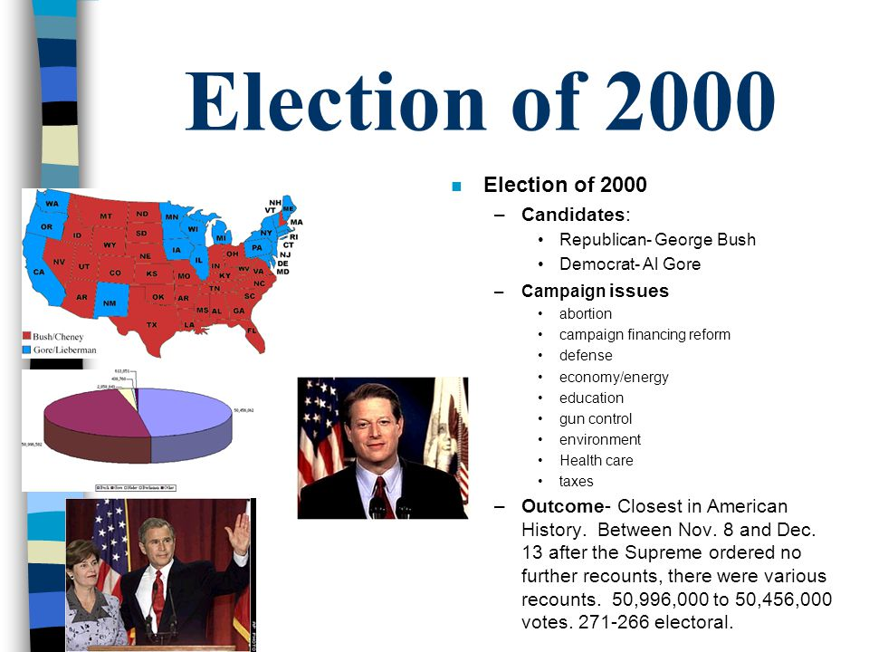 Election of 2000 Election of 2000 Candidates: