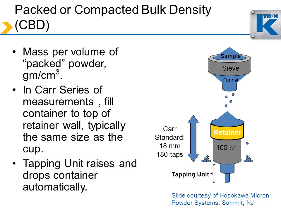 Packed or Compacted Bulk Density (CBD)