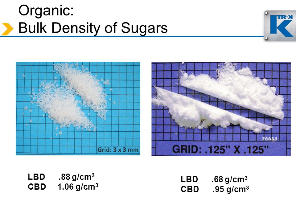 Organic: Bulk Density of Sugars