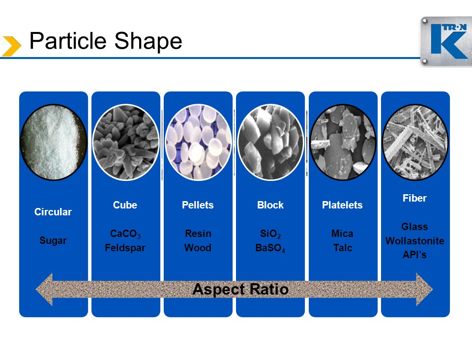 Particle Shape Aspect Ratio Circular Sugar Cube CaCO3 Feldspar Pellets