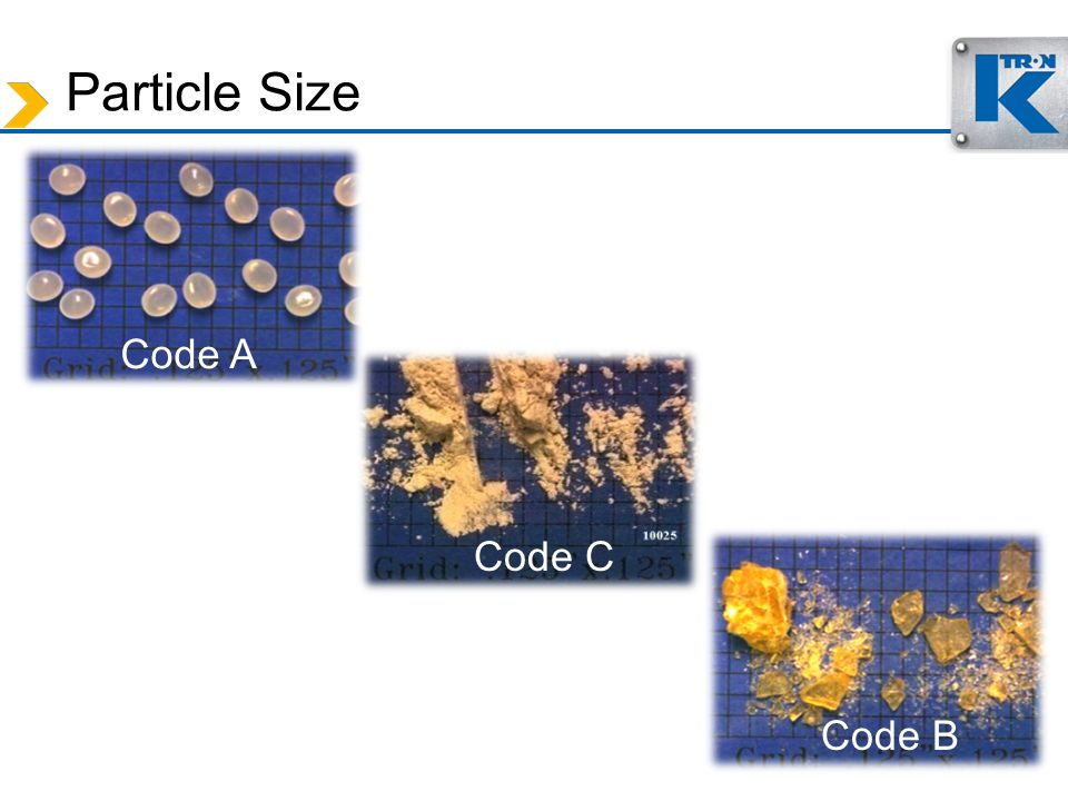 Particle Size Code A Code C Code B