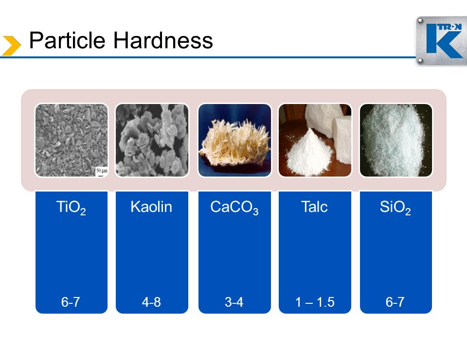 Particle Hardness TiO2 CaCO3 Kaolin Talc SiO2 6-7 3-4 4-8 1 – 1.5