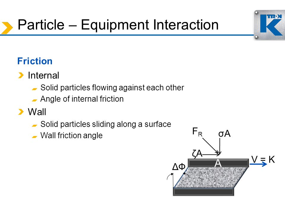 Particle – Equipment Interaction