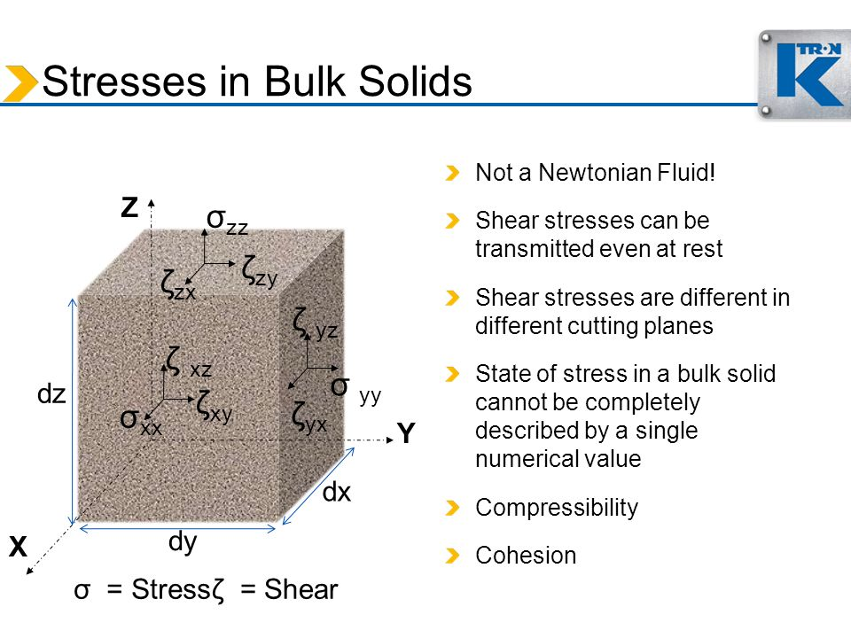 Stresses in Bulk Solids