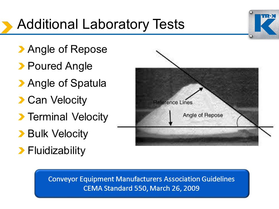Additional Laboratory Tests