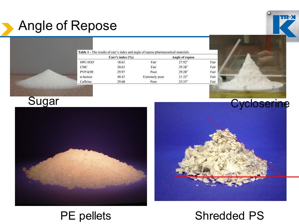 Angle of Repose Sugar Cycloserine PE pellets Shredded PS