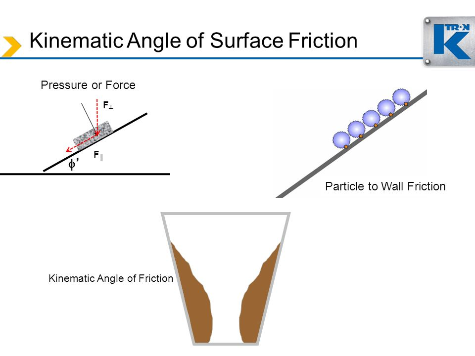 Kinematic Angle of Surface Friction