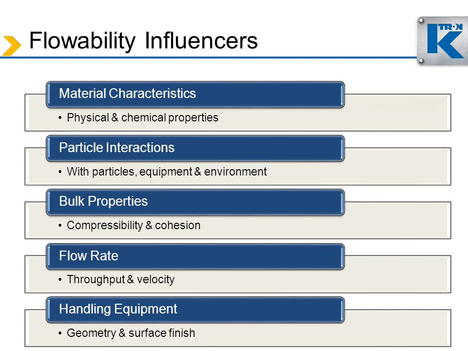 Flowability Influencers