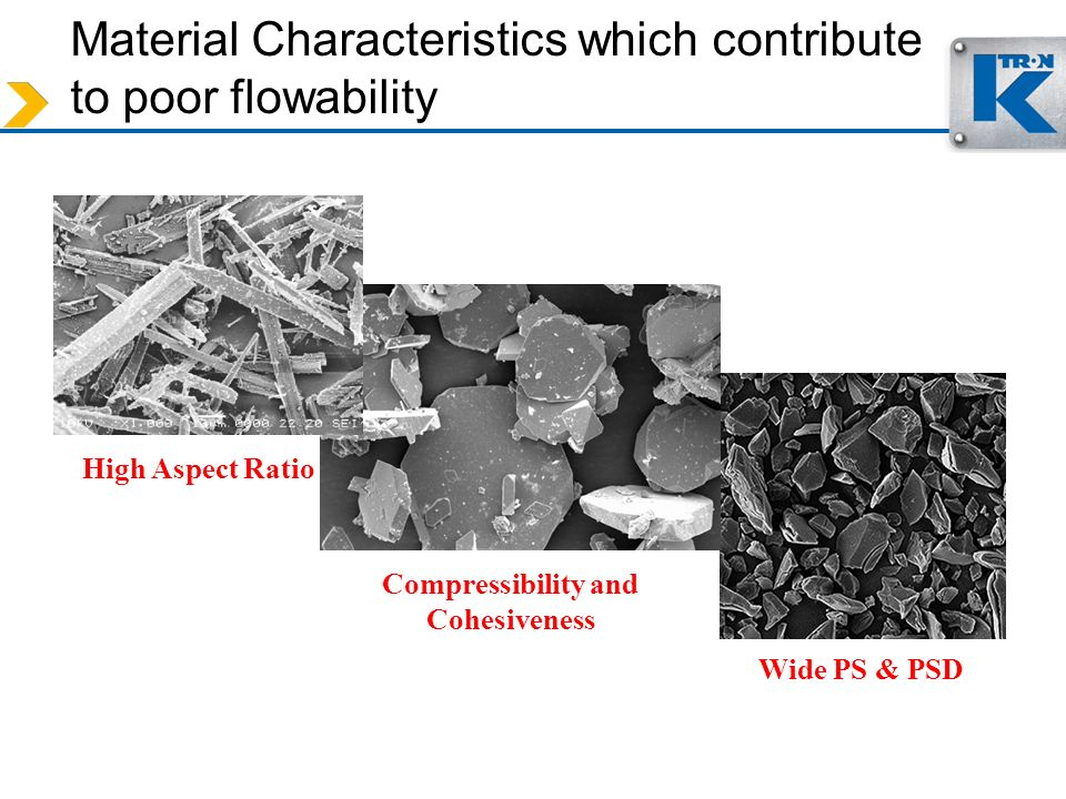 Material Characteristics which contribute to poor flowability