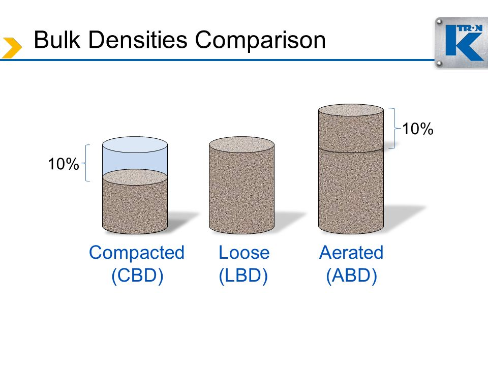 Bulk Densities Comparison