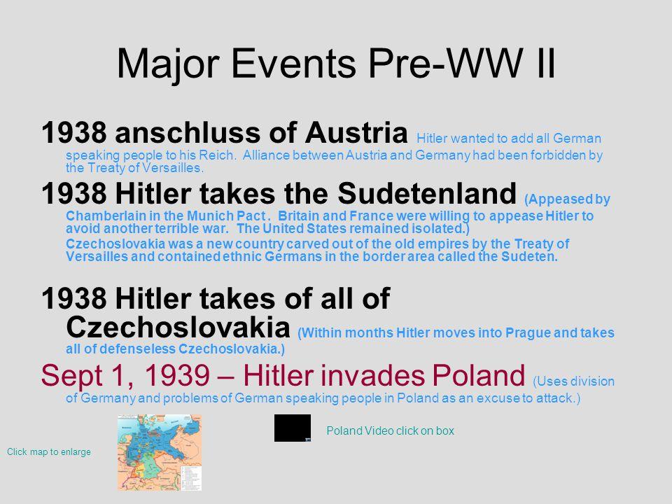 Major Events Pre-WW II