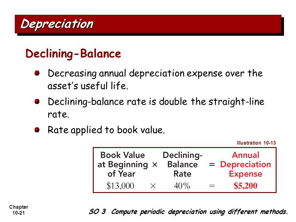 Depreciation Declining-Balance