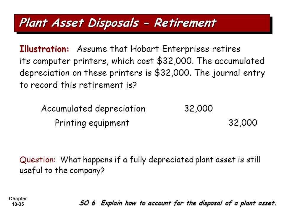 Plant Asset Disposals - Retirement