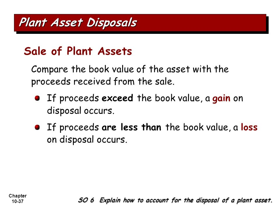 Plant Asset Disposals Sale of Plant Assets