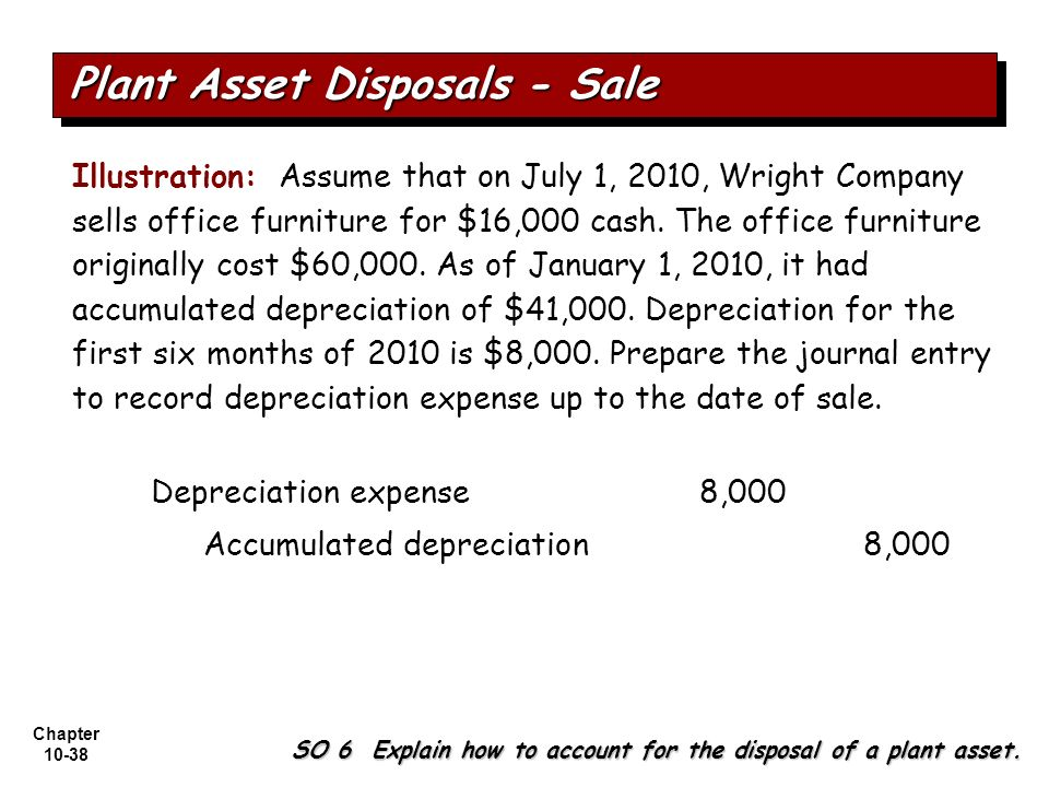 Plant Asset Disposals - Sale