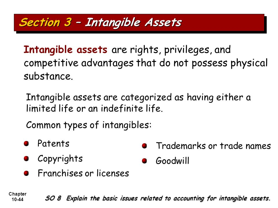 Section 3 – Intangible Assets
