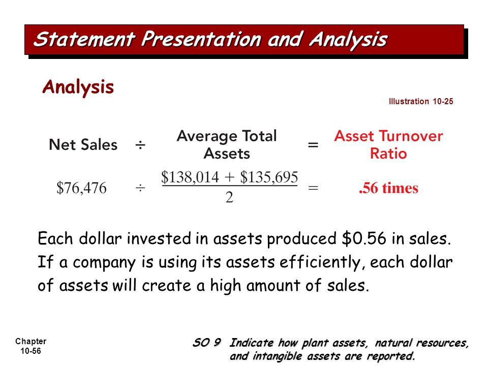 Statement Presentation and Analysis