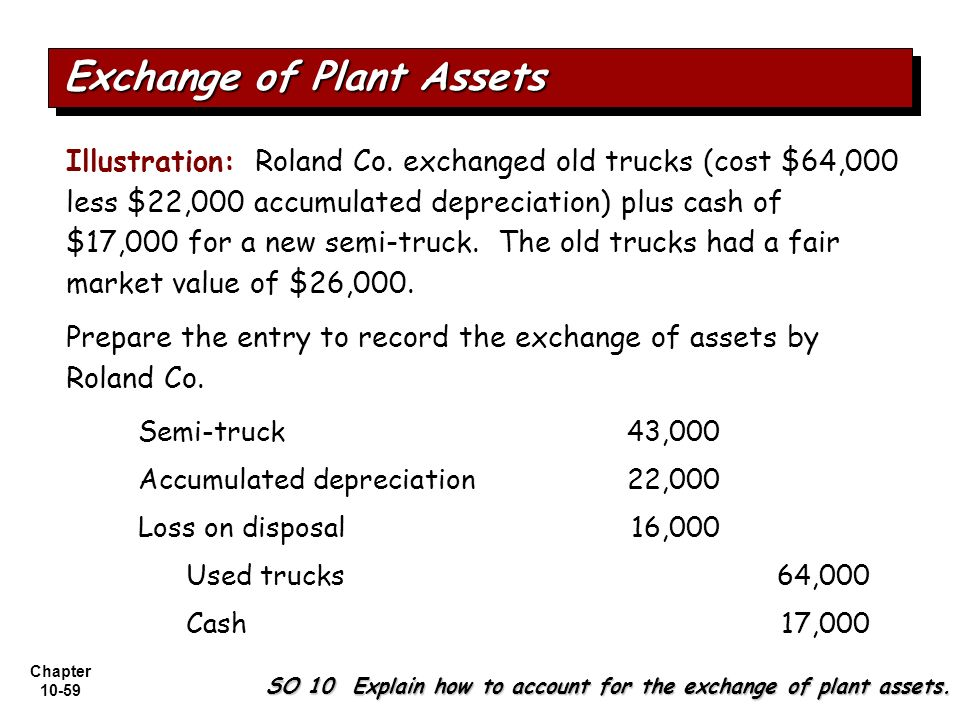 Exchange of Plant Assets