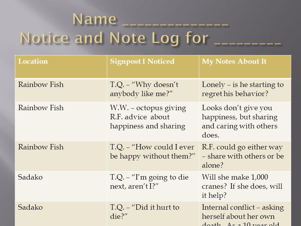 Name ______________ Notice and Note Log for _________
