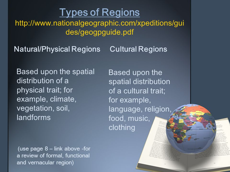 Types of Regions http://www. nationalgeographic