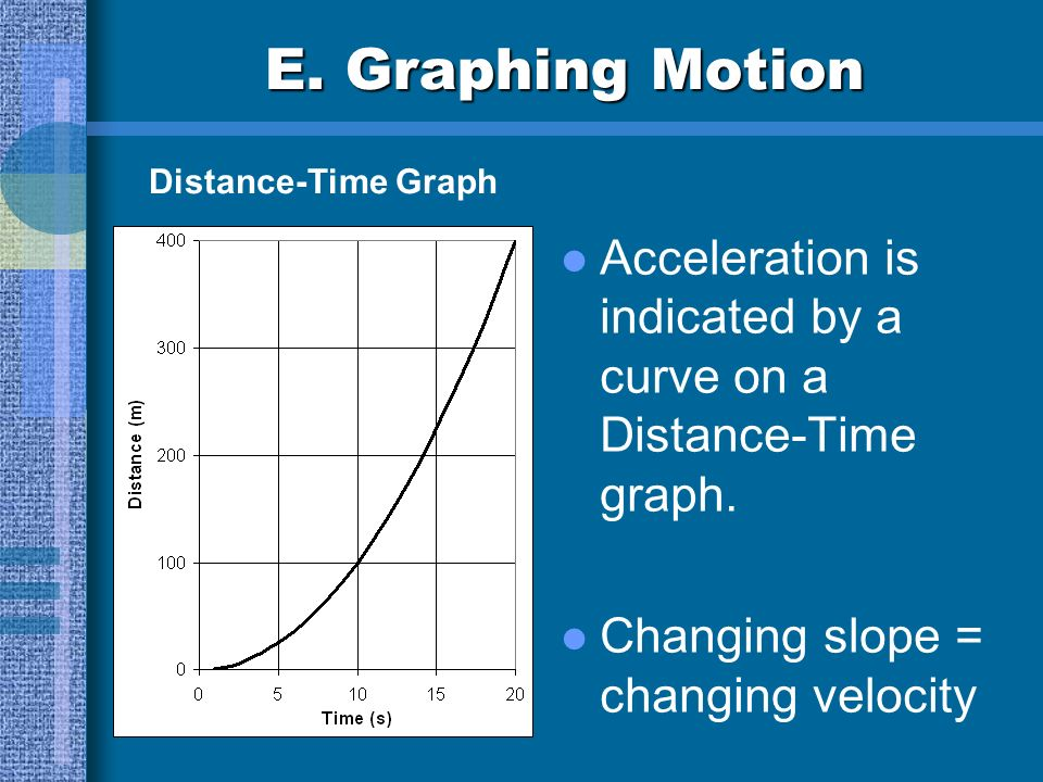 E. Graphing Motion Distance-Time Graph. Acceleration is indicated by a curve on a Distance-Time graph.