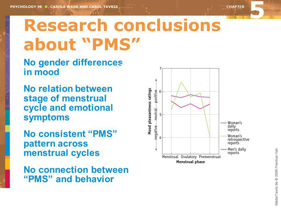 Research conclusions about PMS