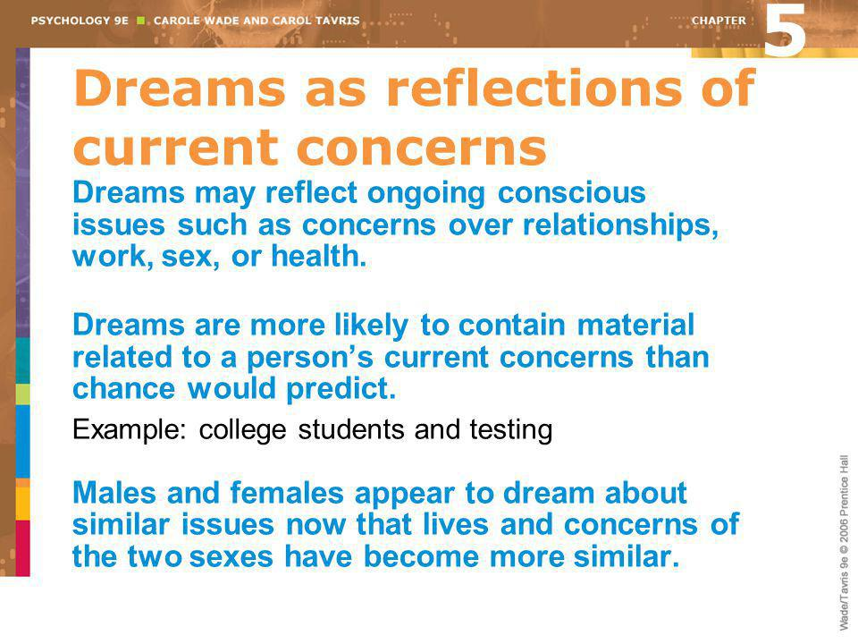 Dreams as reflections of current concerns
