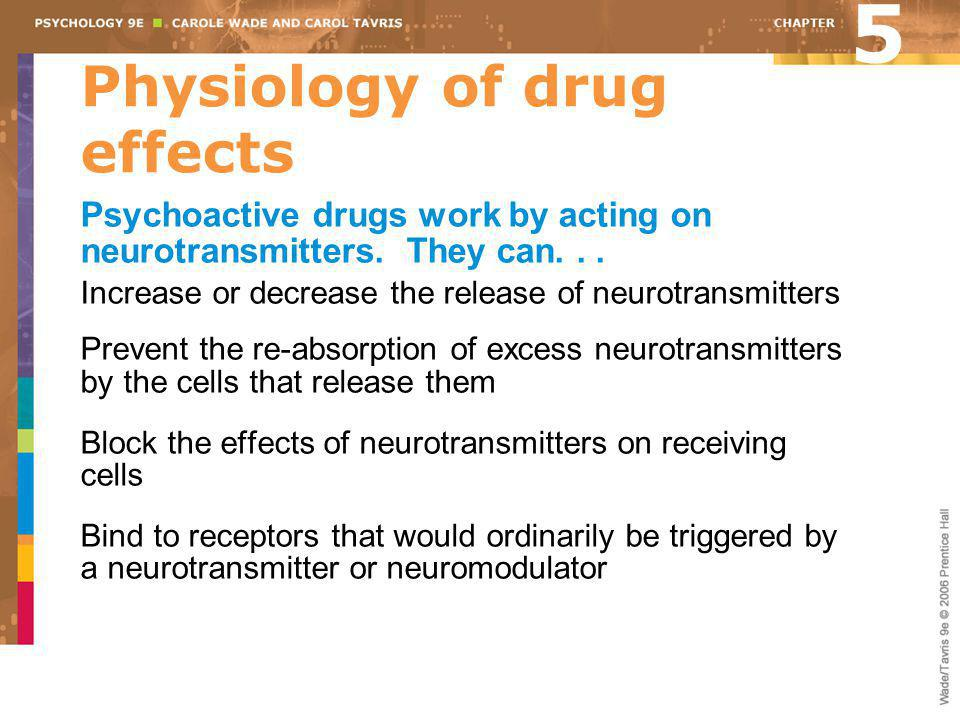 Physiology of drug effects