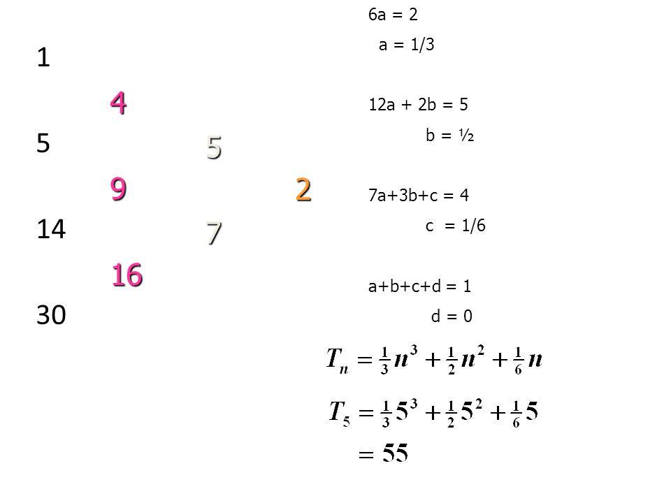 6a = 2 a = 1/3 12a + 2b = 5 b = ½ 7a+3b+c = 4 c = 1/6 a+b+c+d = 1 d = 0 1 5 14 30 4 9 16 5 7 2