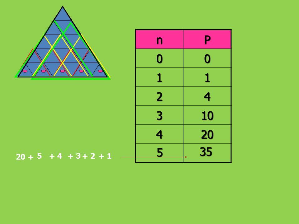 n P 1 2 4 3 10 20 5 n=4 35 20 + 5 + 4 + 3 + 2 + 1