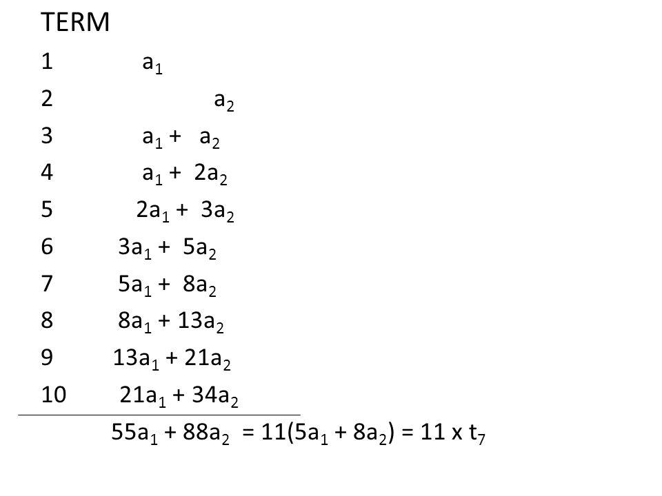 TERM 1 a1. 2 a2. 3 a1 + a2. 4 a1 + 2a2. 5 2a1 + 3a2. 6 3a1 + 5a2.