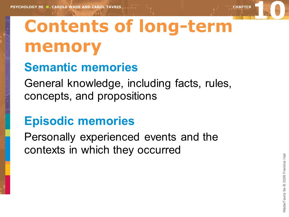 Contents of long-term memory