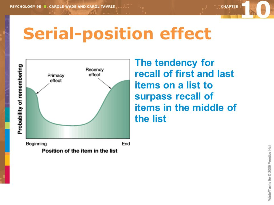 Serial-position effect