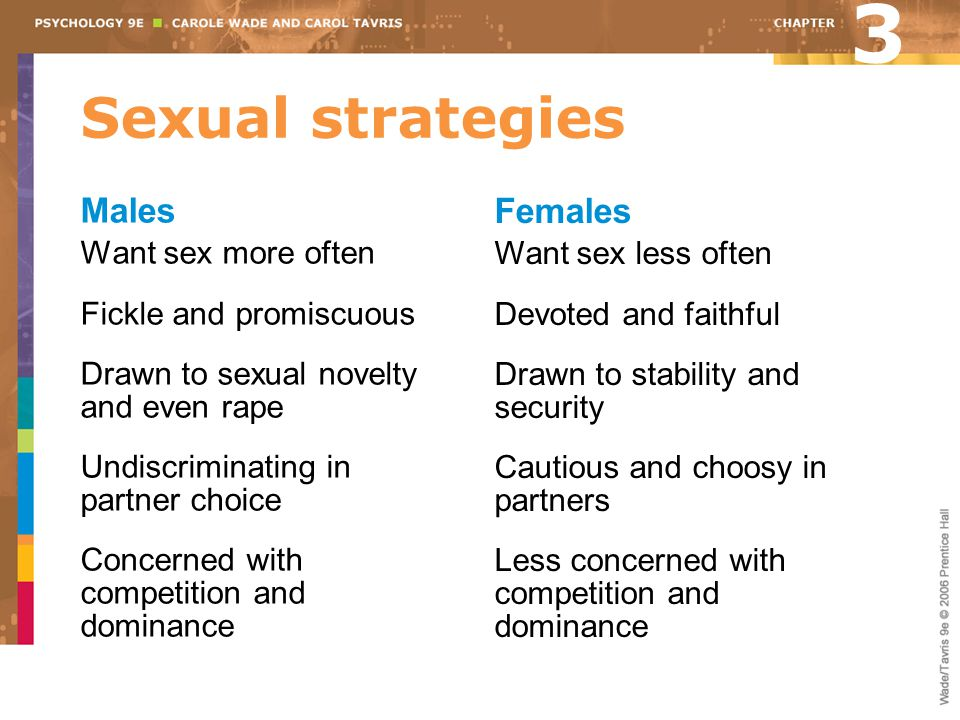 3 Sexual strategies Males Females Want sex more often