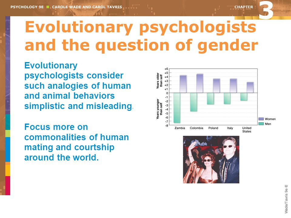 Evolutionary psychologists and the question of gender