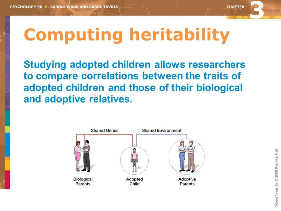 Computing heritability
