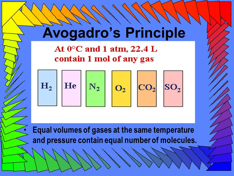Avogadro's Principle Equal volumes of gases at the same temperature and pressure contain equal number of molecules.
