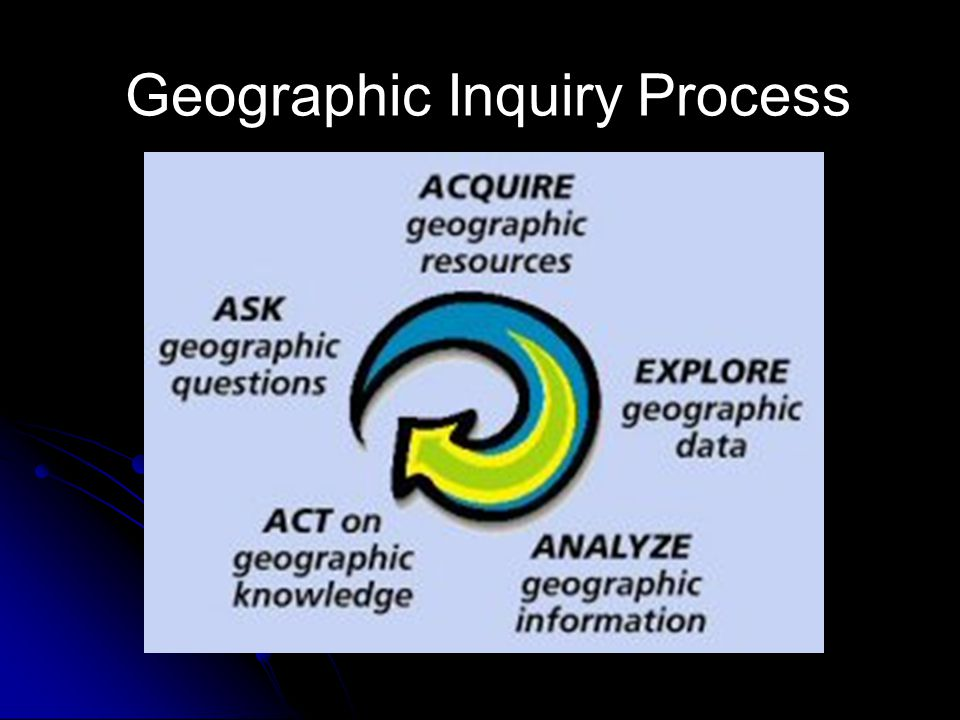 Geographic Inquiry Process