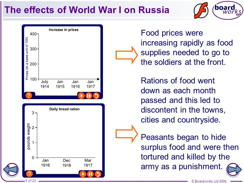 The effects of World War I on Russia
