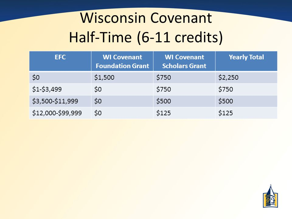 Wisconsin Covenant Half-Time (6-11 credits)