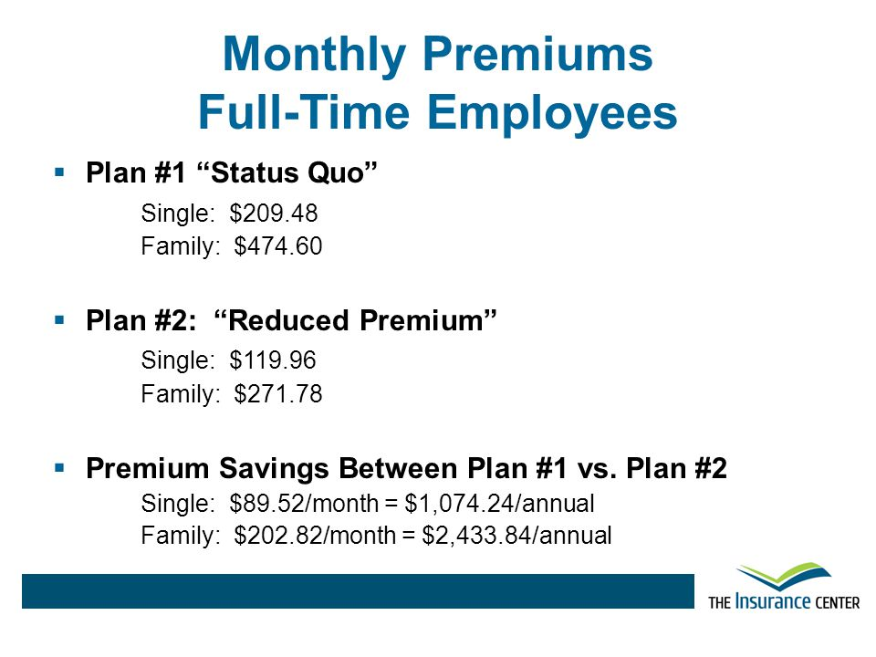 Monthly Premiums Full-Time Employees