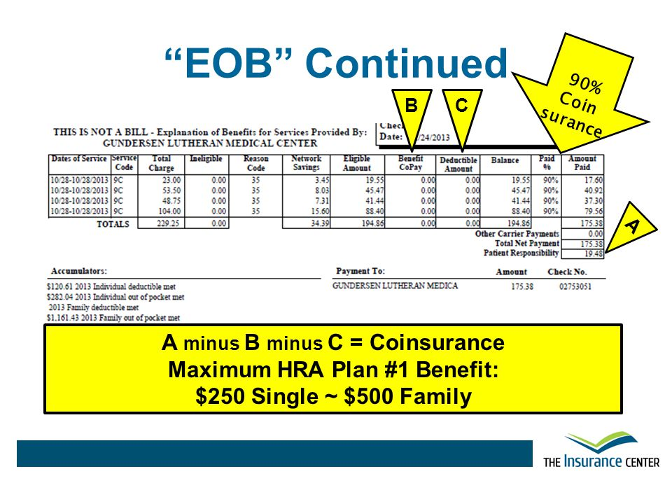 A minus B minus C = Coinsurance Maximum HRA Plan #1 Benefit: