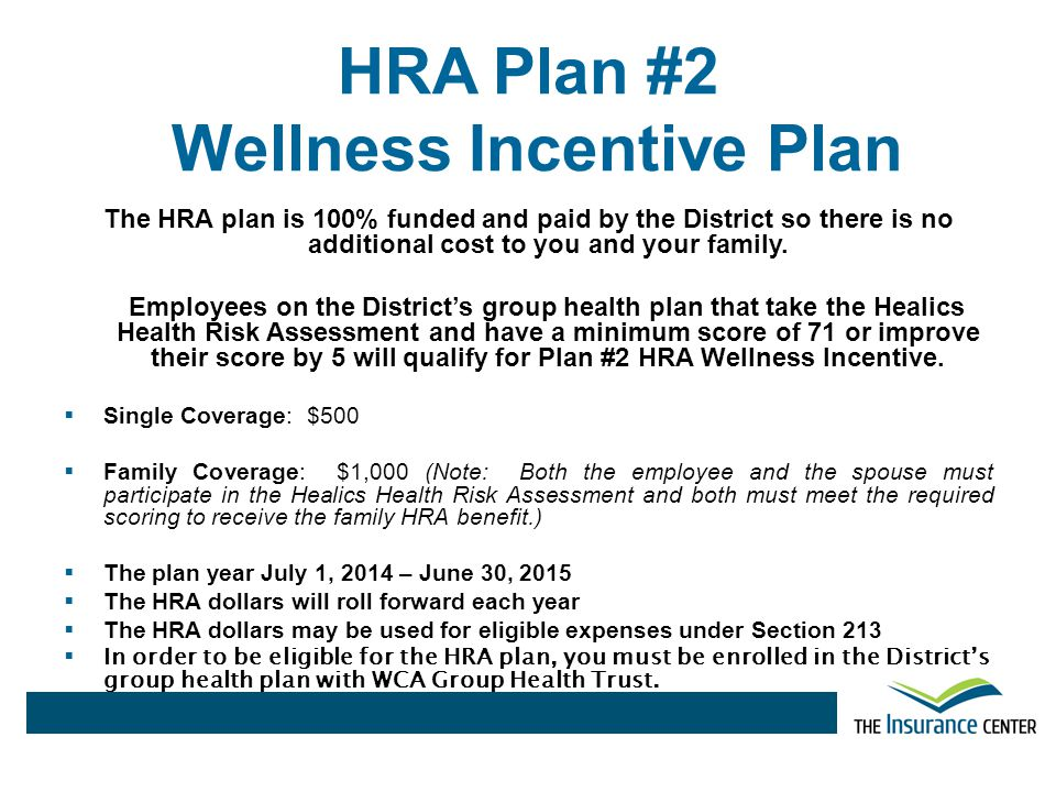 HRA Plan #2 Wellness Incentive Plan