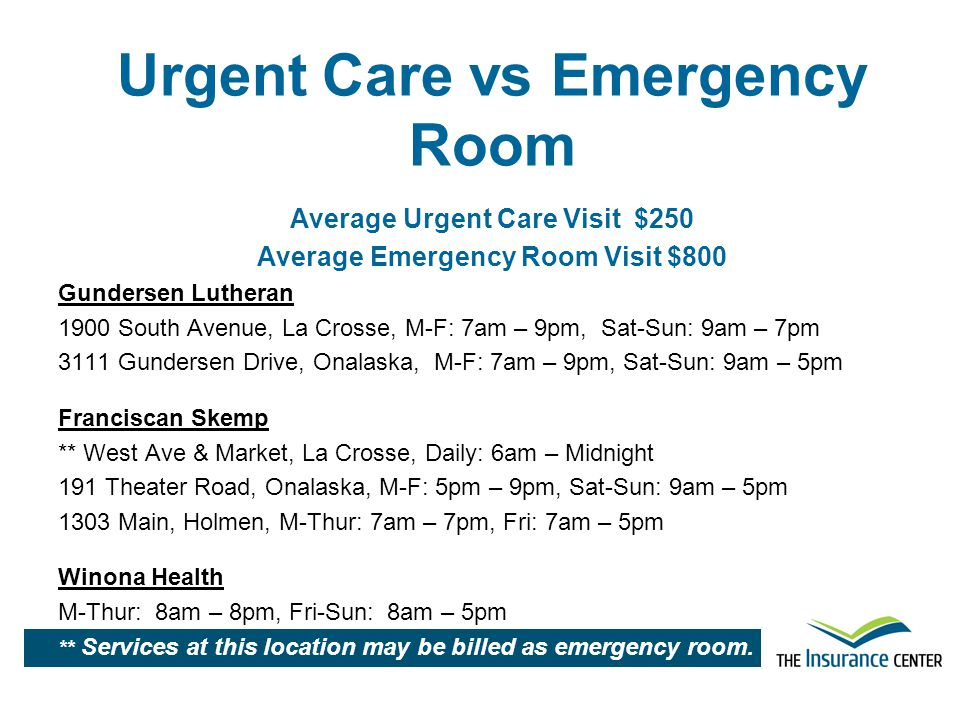 Urgent Care vs Emergency Room