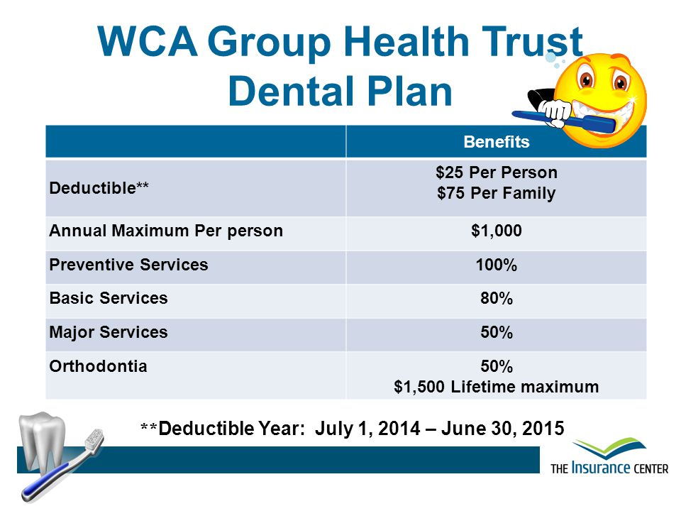 WCA Group Health Trust Dental Plan