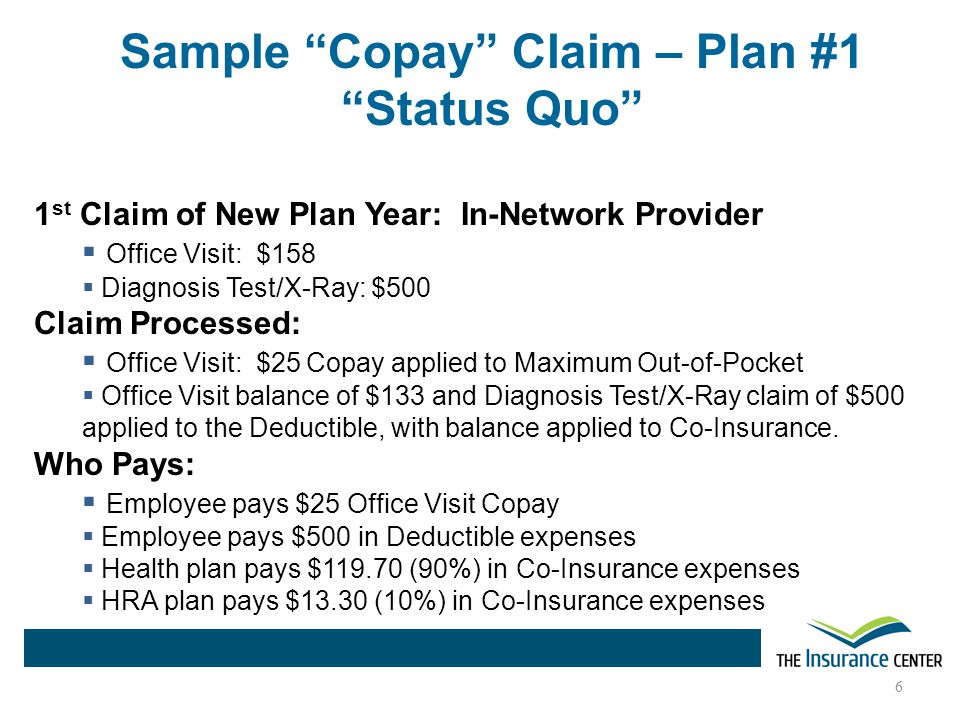 Sample Copay Claim – Plan #1 Status Quo